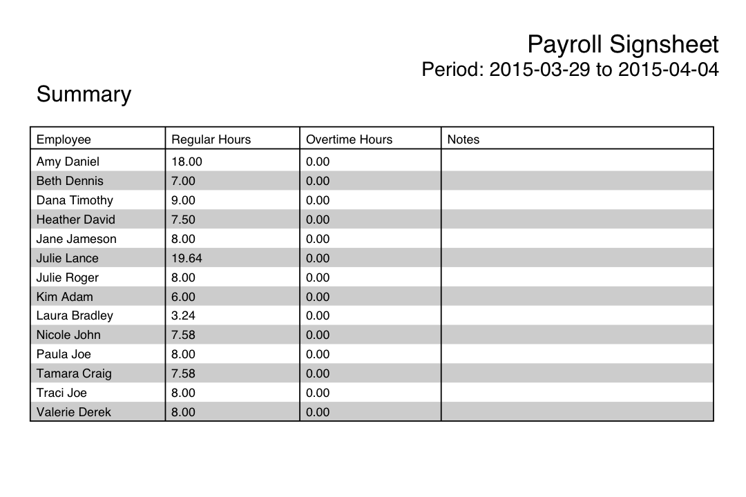 Payroll hours calculator tixtime for Payroll sign off sheet template